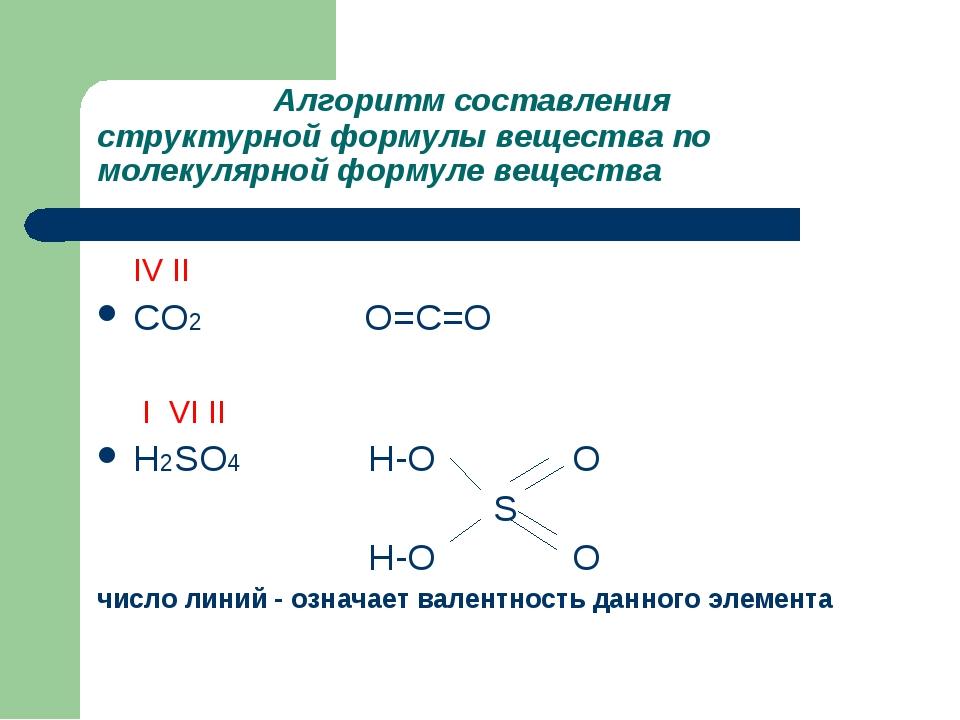 Алгоритм составления структурной формулы вещества по молекулярной формуле ве...