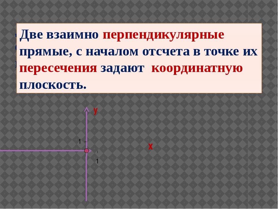 х Y 1 1 начало координат Ось х – ось абсцисс Ось y – ось ординат