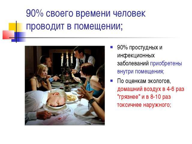 90% своего времени человек проводит в помещении; 90% простудных и инфекционны...