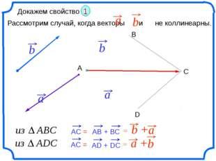 А В D C АС = a a b b АС = АВ + ВС a = b + АD + DС = a + Докажем свойство Рас