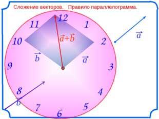 Сложение векторов. Правило параллелограмма. a b a+b a b При доказательстве с