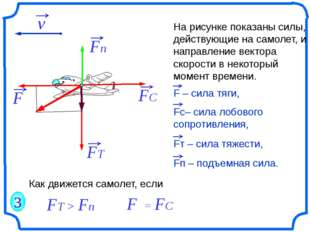 На рисунке показаны силы, действующие на самолет, и направление вектора скор