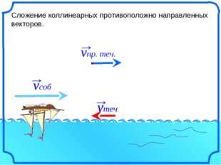 Сложение коллинеарных противоположно направленных векторов. vтеч vсоб vтеч v