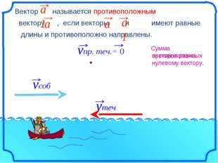 Сумма векторов равна нулевому вектору. противоположных Вектор называется про