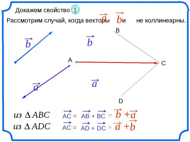 А В D C АС = a a b b АС = АВ + ВС a = b + АD + DС = a + Докажем свойство Рас...