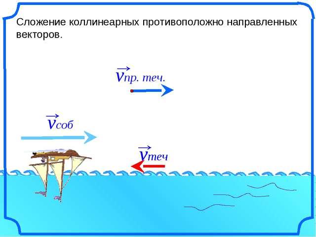 Сложение коллинеарных противоположно направленных векторов. vтеч vсоб vтеч v...