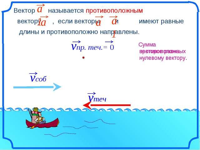 Сумма векторов равна нулевому вектору. противоположных Вектор называется про...