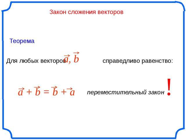 Закон сложения векторов Для любых векторов справедливо равенство: ! Теорема a...