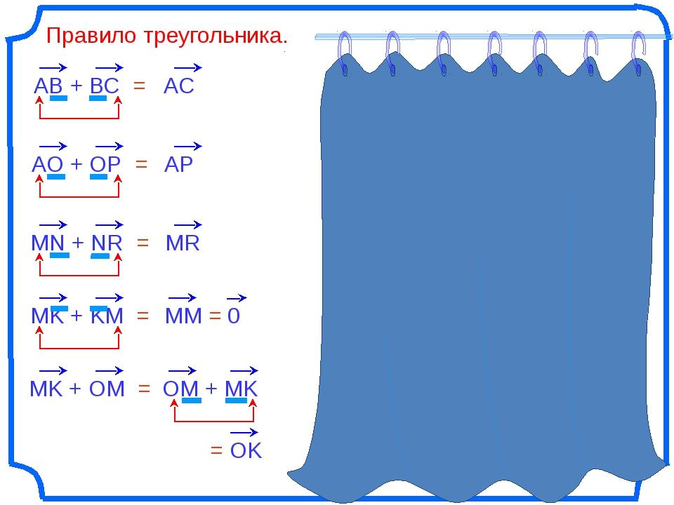 Правило треугольника. RR = 0 = OK АВ + ВС = АС АО + ОР = MN + NR = MK + KM =...