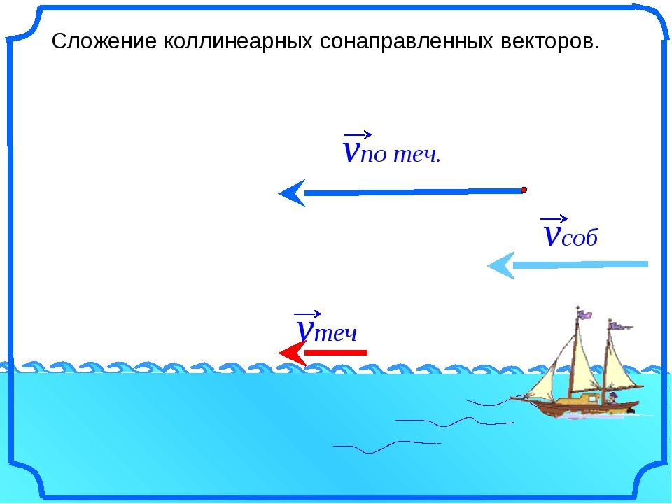 Сложение коллинеарных сонаправленных векторов. vтеч vсоб vтеч vпо теч.