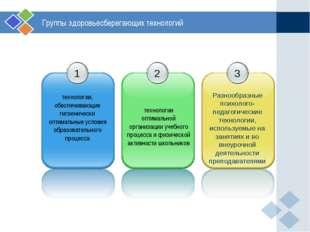 Группы здоровьесберегающих технологий технологии, обеспечивающие гигиенически