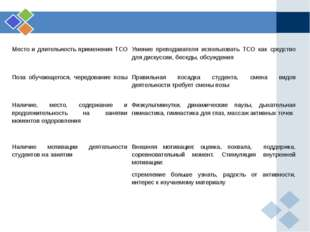 Место и длительность применения ТСО Умение преподавателя использовать ТСО как