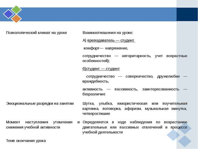 Психологический климат на уроке Взаимоотношения на уроке: А)преподаватель — с...