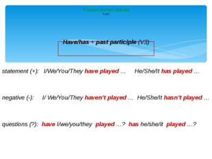Have/has + past participle (V3) statement (+):  I/We/You/They have played …