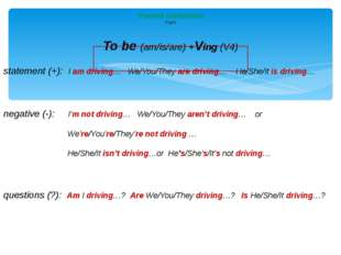 To be (am/is/are) +Ving (V4) statement (+): I am driving… We/You/They are dri