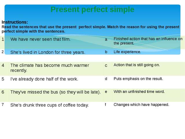 Present perfect simple Instructions: Read the sentences that use the present...