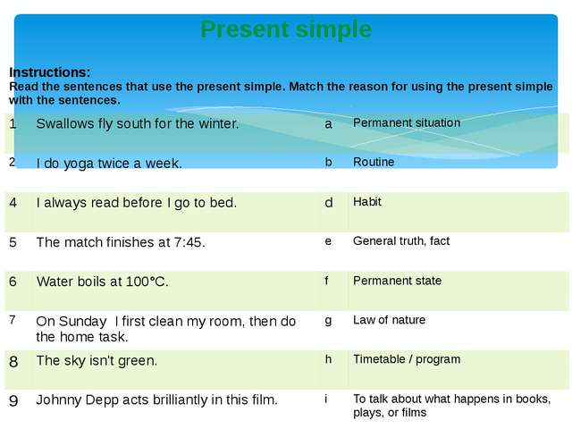 Present simple Instructions: Read the sentences that use the present simple....