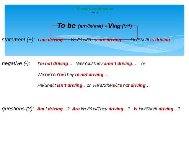 To be (am/is/are) +Ving (V4) statement (+): I am driving… We/You/They are dri...