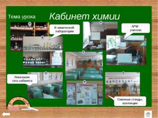 Презентация опыта Аринова Н.И. Выступление на 34 областной научно-практическ