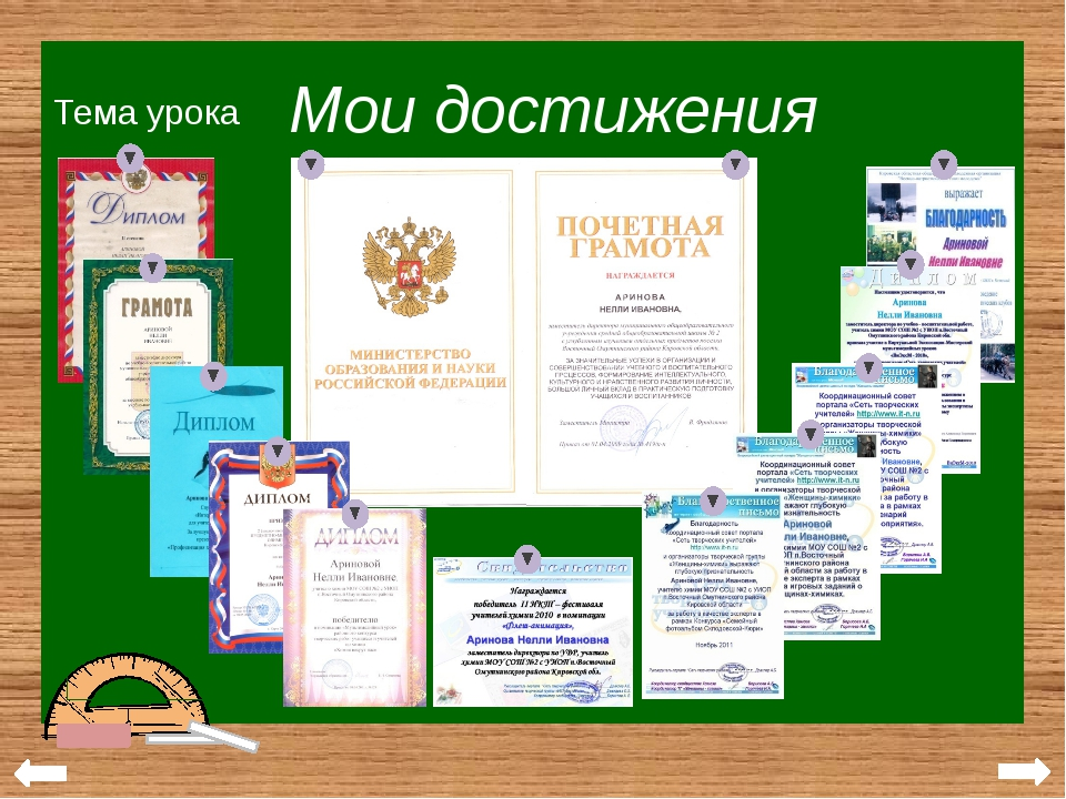 Грамоты, дипломы, благодарности ОУ Мои достижения Аринова Н.И. Методическая к...