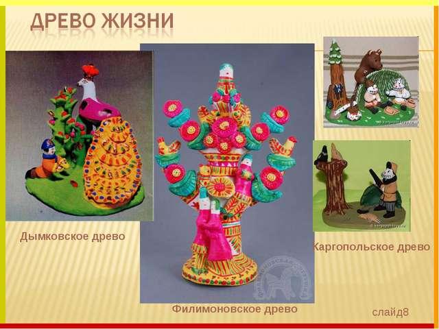 Дымковское древо Каргопольское древо Филимоновское древо слайд8