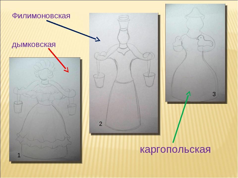 Филимоновская дымковская каргопольская 1 2 3