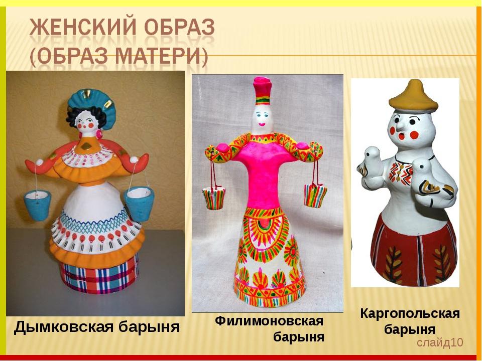 Дымковская барыня Филимоновская барыня Каргопольская барыня слайд10