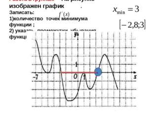 Работа в группах. На рисунке изображен график . Записать: 1)количество точек
