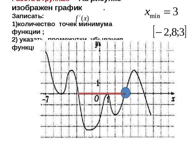 Работа в группах. На рисунке изображен график . Записать: 1)количество точек...