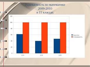 Успеваемость по математике 2009-2010 в 11 классах