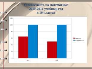 Успеваемость по математике 2010-2011 учебный год в 10 классах