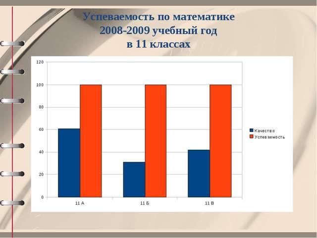Успеваемость по математике 2008-2009 учебный год в 11 классах