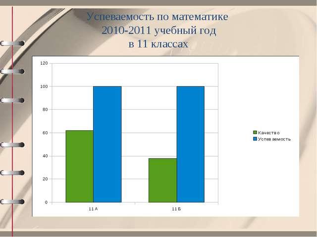 Успеваемость по математике 2010-2011 учебный год в 11 классах