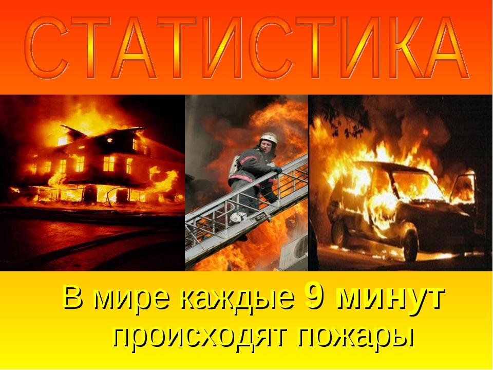 В мире каждые 9 минут происходят пожары