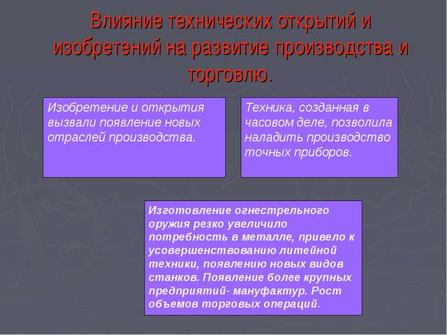 Влияние технических открытий и изобретений на развитие производства и торговлю.