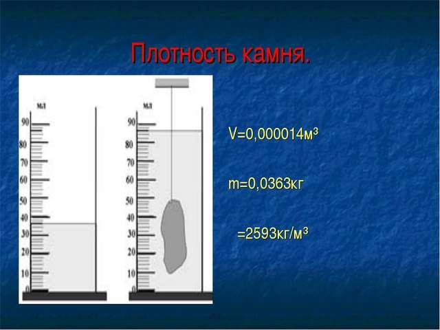 Плотность камня. V=0,000014м³ m=0,0363кг ρ=2593кг/м³