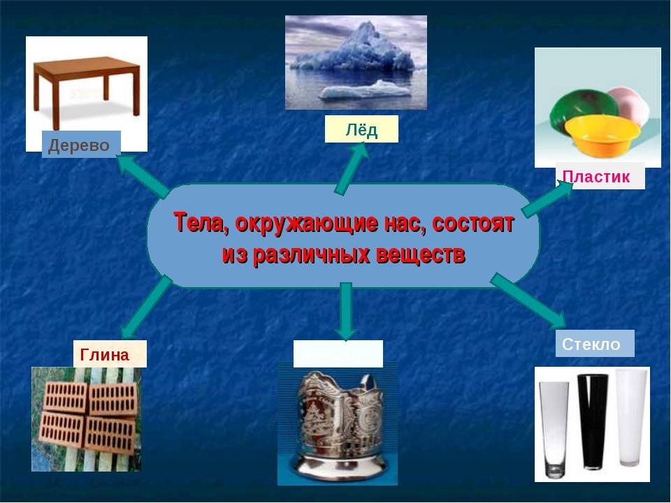 Тела, окружающие нас, состоят из различных веществ Дерево Лёд Пластик Глина С...