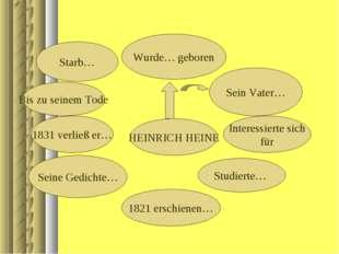 HEINRICH HEINE Wurde… geboren Sein Vater… Interessierte sich für Studierte… 1