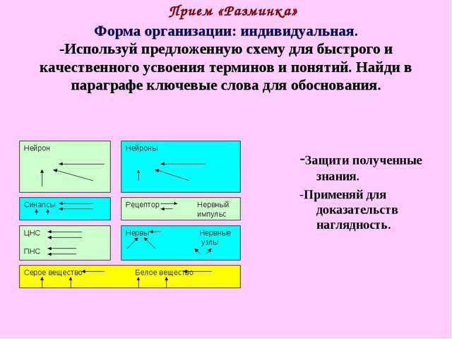 Прием «Разминка» Форма организации: индивидуальная. -Используй предложенную...