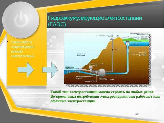 Гидроаккумулирующие электростанции (ГАЭС) Схема работы гидроаккумули-рующей э...