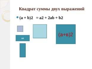 Квадрат суммы двух выражений (a + b)2 = a2 + 2ab + b2 (а+в)2 ав