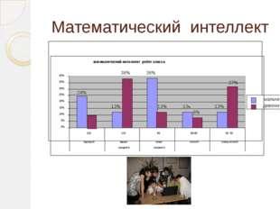 Математический интеллект математический интеллект ребят класса 24% 13% 38% 1