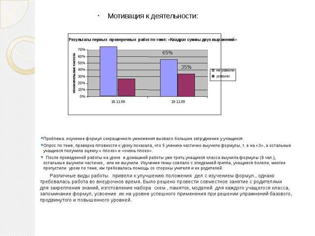 Мотивация к деятельности: Проблема: изучение формул сокращенного умножения в...