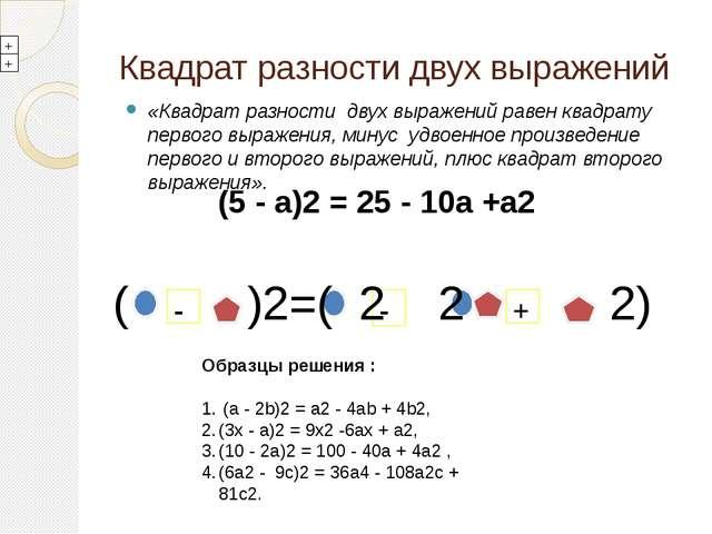 Квадрат разности двух выражений «Квадрат разности двух выражений равен квадра...