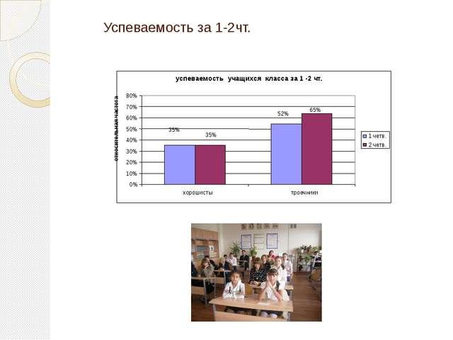 Успеваемость за 1-2чт. успеваемость учащихся класса за 1 -2 чт. 35% 52% 35% 6...