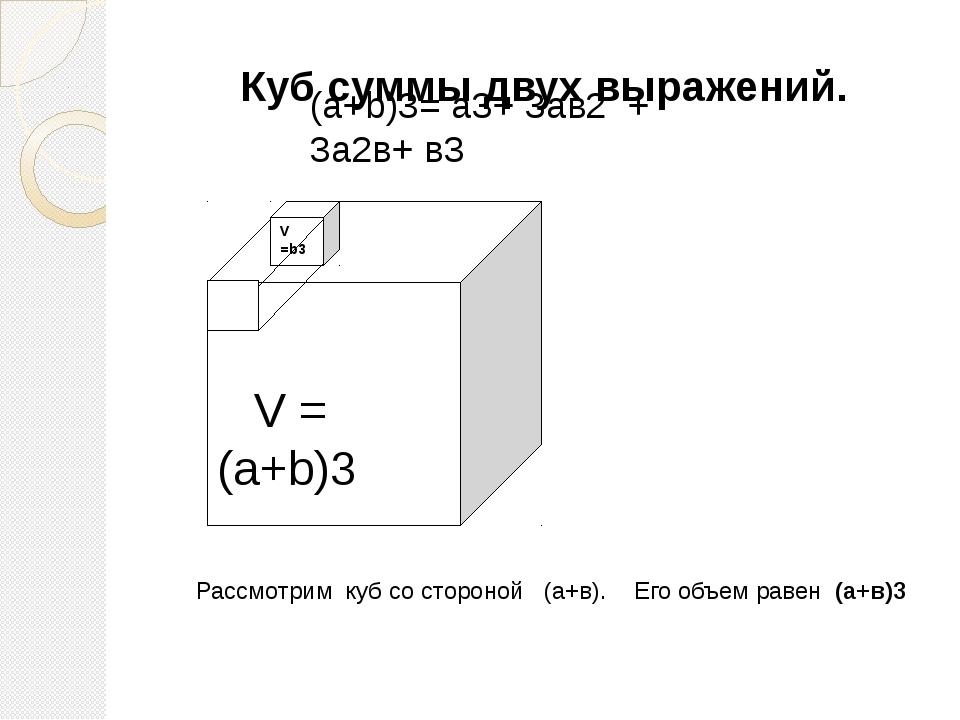 Куб суммы двух выражений. (a+b)3= a3+ 3ав2 + 3а2в+ в3 V = (a+b)3 V =b3 Рассмо...