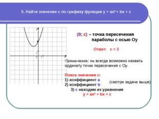 5. Найти значение c по графику функции у = ах2 + bx + c Ответ: с = 3 (0; c) –