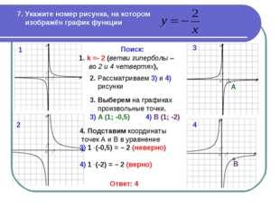 7. Укажите номер рисунка, на котором изображён график функции Поиск: А В 1 2