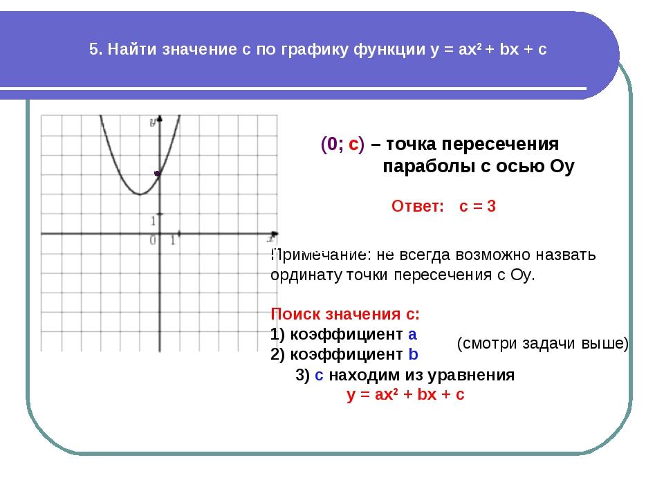 5. Найти значение c по графику функции у = ах2 + bx + c Ответ: с = 3 (0; c) –...