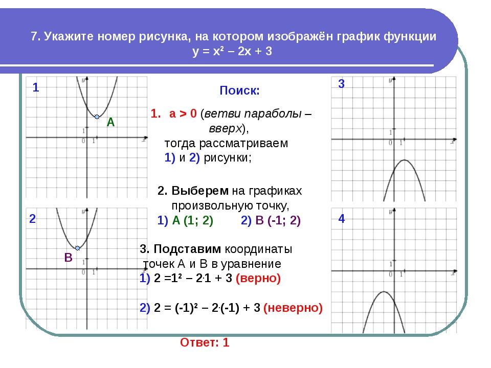 7. Укажите номер рисунка, на котором изображён график функции у = х2 – 2х + 3...